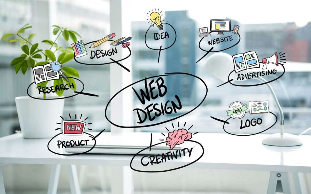 7 tips for a successful website redesign strategy